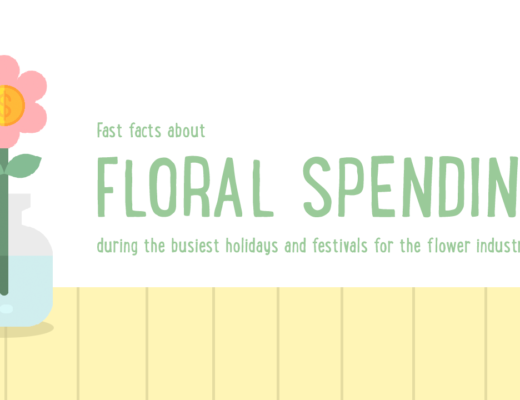 In Full Bloom: Floral Spending & Consumer Behaviour During Peak Holidays